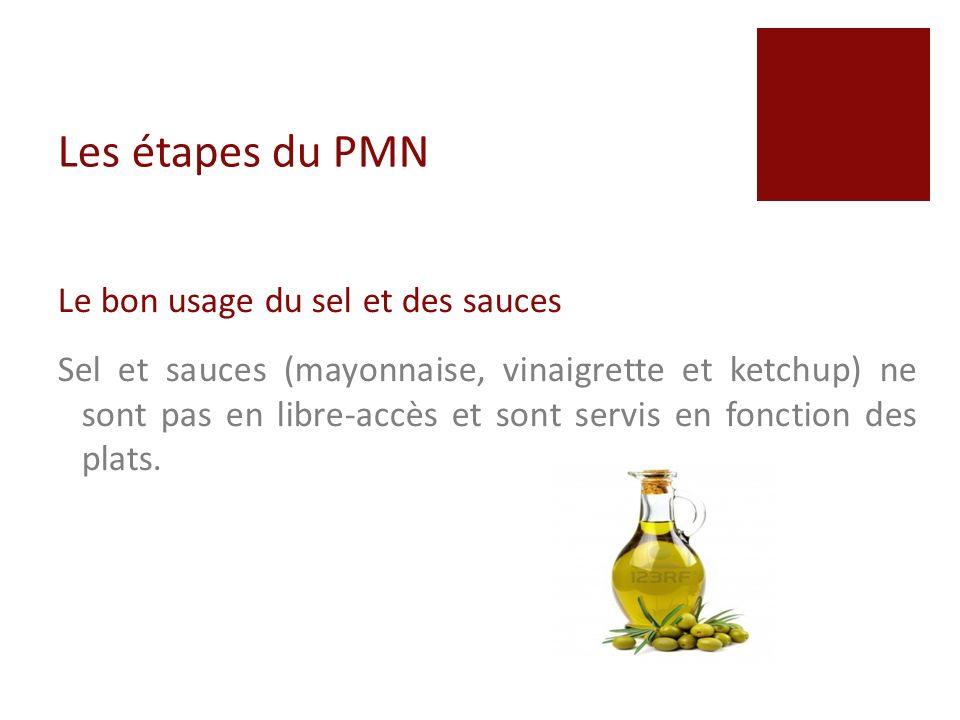 Les étapes du PMN Le bon usage et la qualité des matières grasses: La loi définit les produits gras : teneur en matières grasses supérieure à 15%