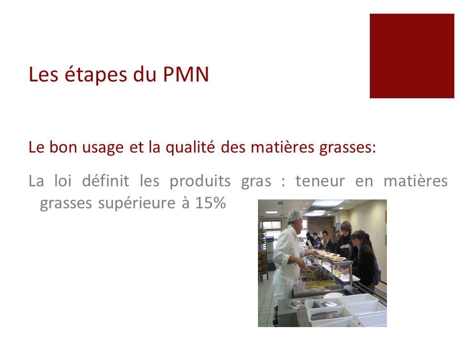Les étapes du PMN La maîtrise des glucides simples totaux.: La loi identifie les produits sucrés : ils contiennent plus de 20g de sucres simples totaux par portion.