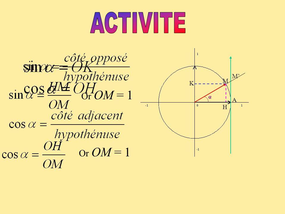 M α M A H K Or daprès la relation de Thalès : Doù Or OA = 1 Donc t tt tan α = AM