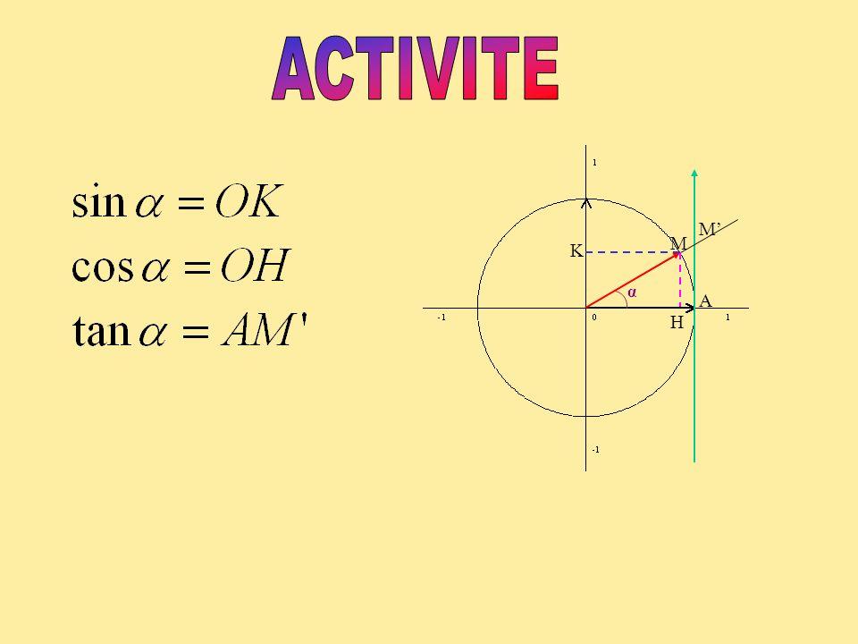 tan α = cos α = sin α = 13512090 Mesure en degrés α 0 Mesure en radians α 0304560150180 0 1 0 0,5 0,86 0,57 0,71 1 0,86 0,5 1,73 1 0 E 0,86 -0,5 -1,73 0,71 -0,71 0,5 -0,86 -0,57 0 0