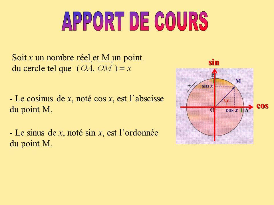 Soit x un nombre réel et M un point du cercle tel que - Le cosinus de x, noté cos x, est labscisse du point M. - Le sinus de x, noté sin x, est lordon