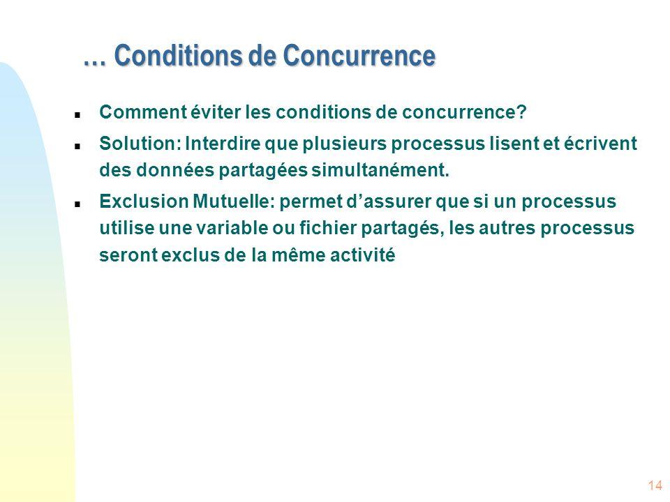 14 … Conditions de Concurrence n Comment éviter les conditions de concurrence? n Solution: Interdire que plusieurs processus lisent et écrivent des do