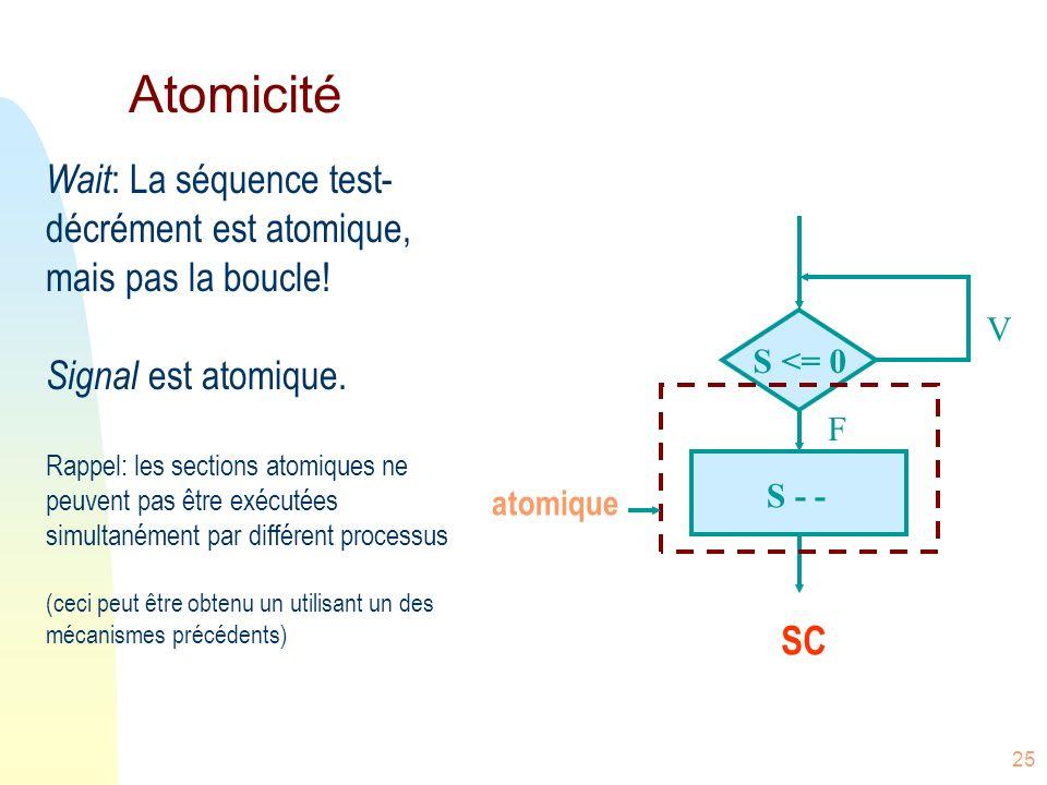 25 Atomicité Wait : La séquence test- décrément est atomique, mais pas la boucle! Signal est atomique. Rappel: les sections atomiques ne peuvent pas ê