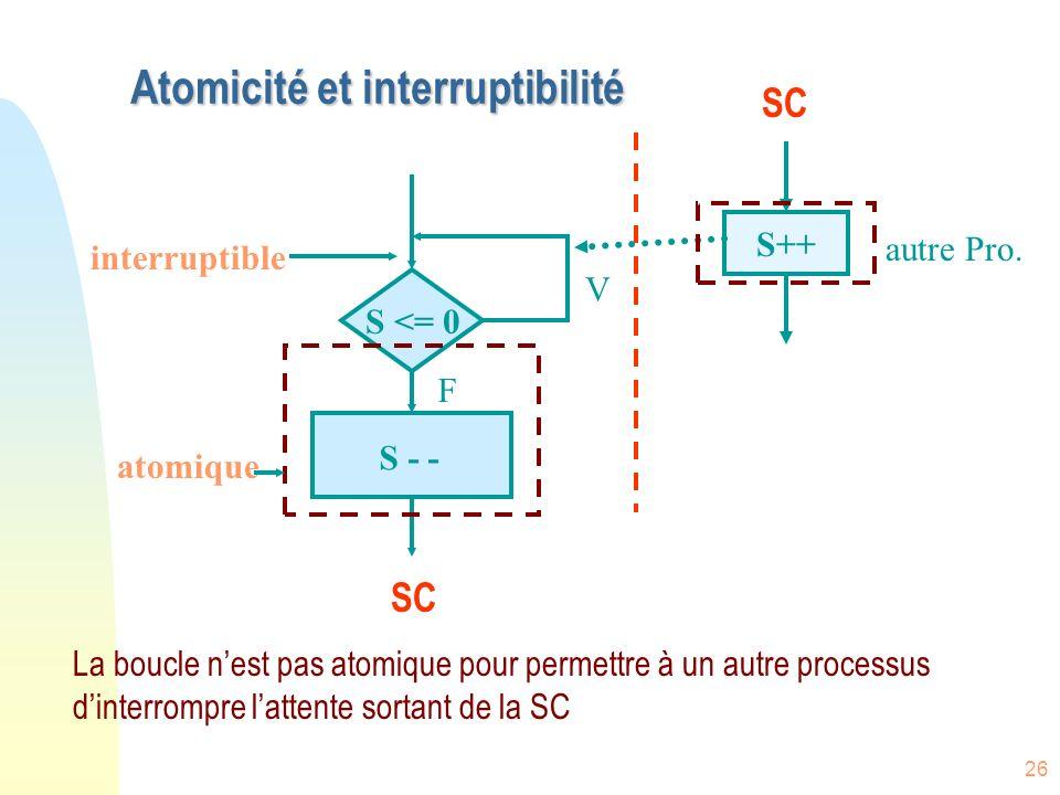 26 Atomicité et interruptibilité S <= 0 atomique S - - F V S++ La boucle nest pas atomique pour permettre à un autre processus dinterrompre lattente s