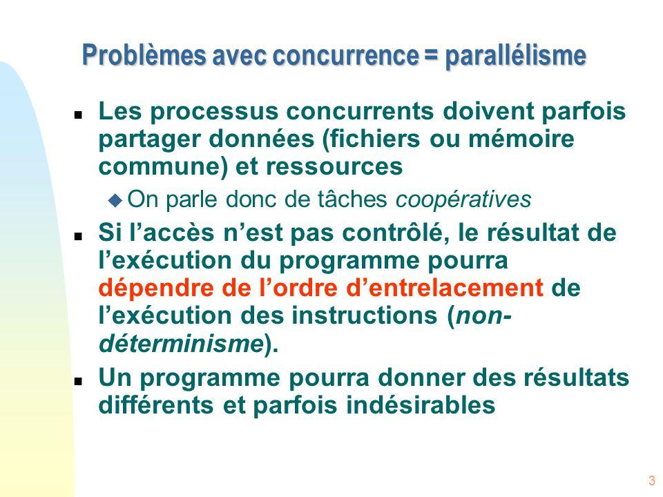 3 Problèmes avec concurrence = parallélisme n Les processus concurrents doivent parfois partager données (fichiers ou mémoire commune) et ressources u