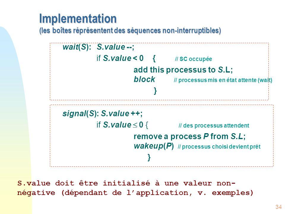 34 Implementation (les boîtes réprésentent des séquences non-interruptibles) wait(S):S.value --; if S.value < 0 { // SC occupée add this processus to