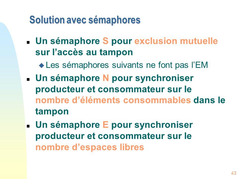 43 Solution avec sémaphores n Un sémaphore S pour exclusion mutuelle sur laccès au tampon u Les sémaphores suivants ne font pas lEM n Un sémaphore N p