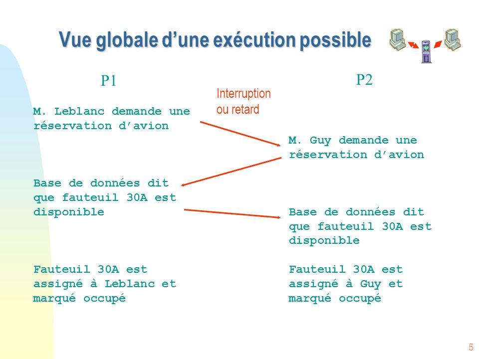 5 Vue globale dune exécution possible M. Guy demande une réservation davion Base de données dit que fauteuil 30A est disponible Fauteuil 30A est assig