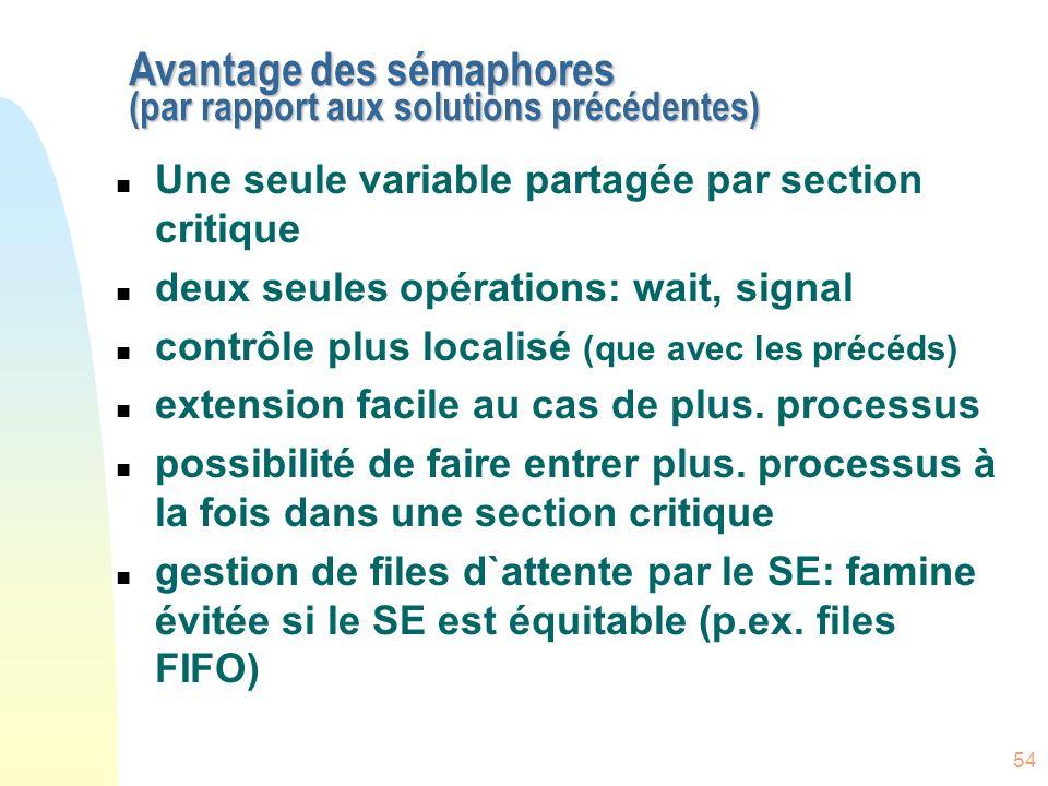 54 Avantage des sémaphores (par rapport aux solutions précédentes) n Une seule variable partagée par section critique n deux seules opérations: wait,