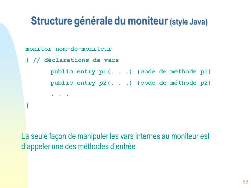 59 Structure générale du moniteur (style Java) La seule façon de manipuler les vars internes au moniteur est dappeler une des méthodes dentrée monitor