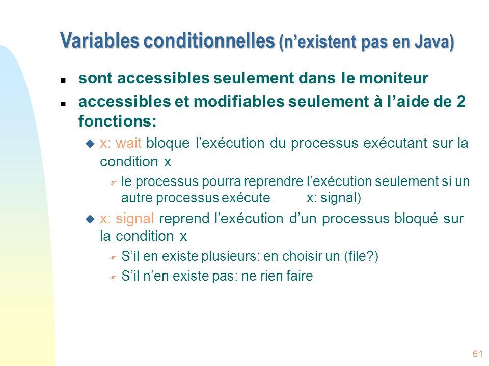 61 Variables conditionnelles (nexistent pas en Java) n sont accessibles seulement dans le moniteur n accessibles et modifiables seulement à laide de 2
