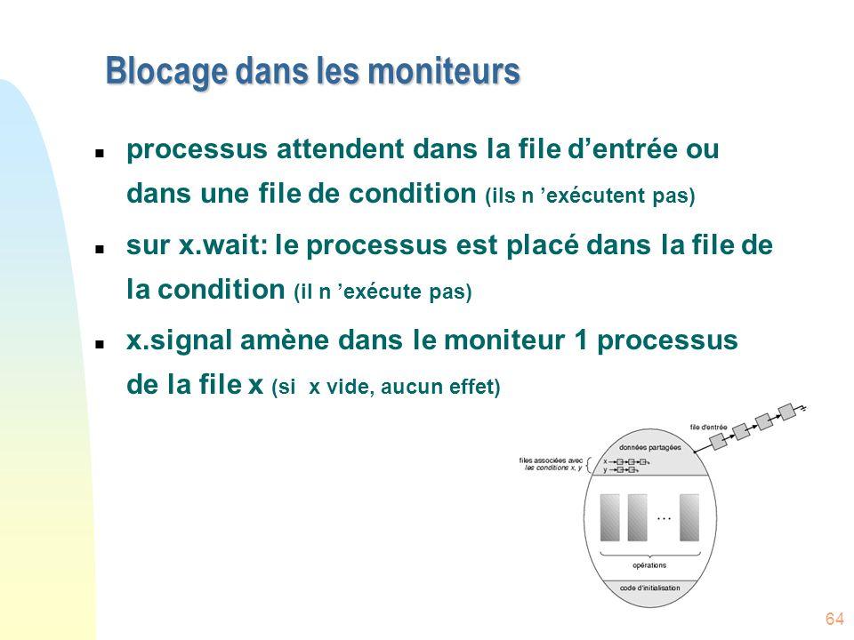 64 Blocage dans les moniteurs n processus attendent dans la file dentrée ou dans une file de condition (ils n exécutent pas) n sur x.wait: le processu