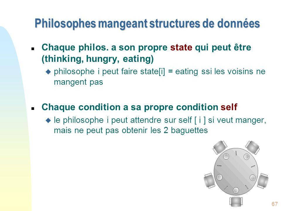 67 Philosophes mangeant structures de données n Chaque philos. a son propre state qui peut être (thinking, hungry, eating) u philosophe i peut faire s