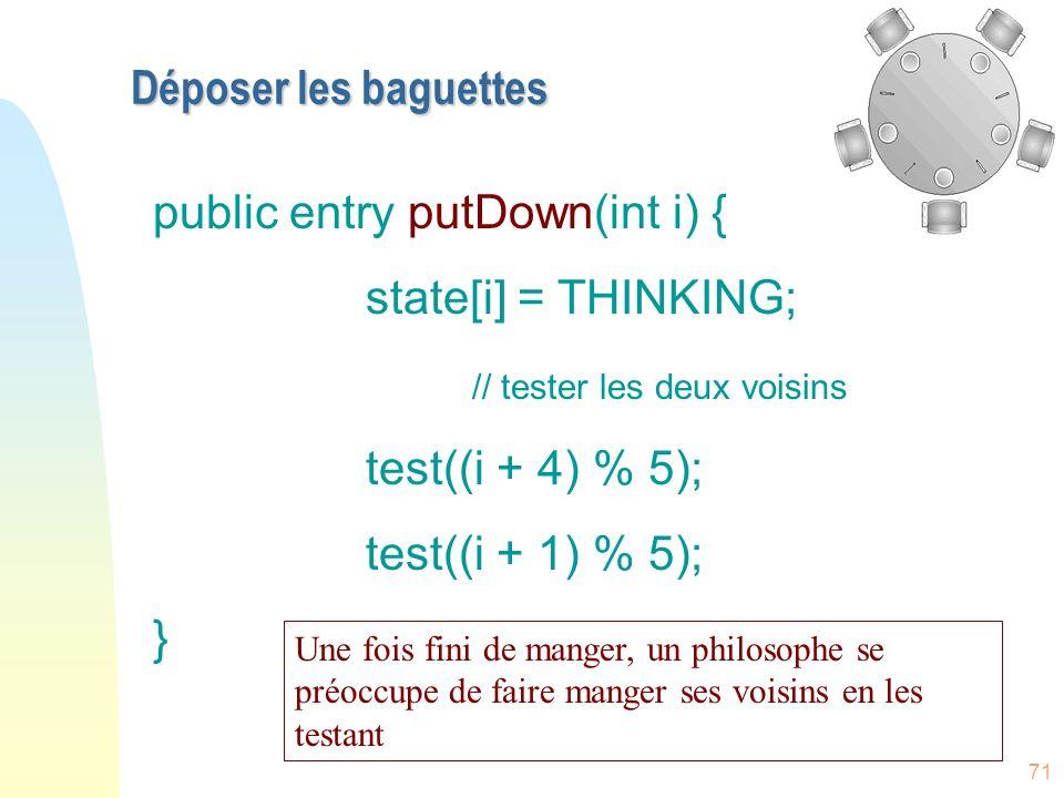 71 Déposer les baguettes public entry putDown(int i) { state[i] = THINKING; // tester les deux voisins test((i + 4) % 5); test((i + 1) % 5); } Une foi
