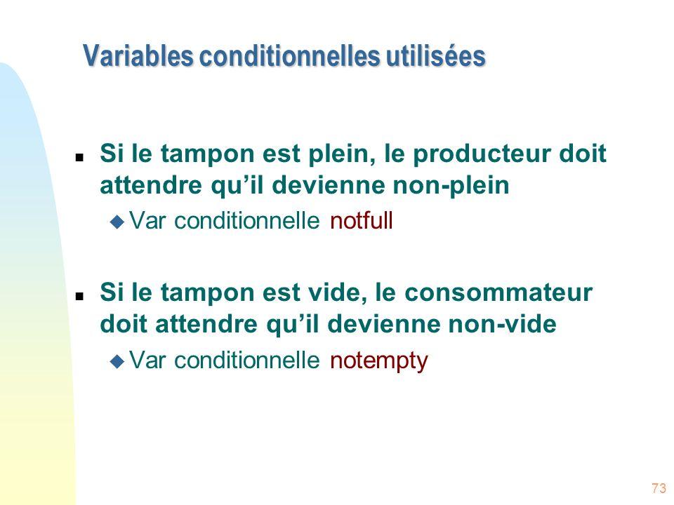 73 Variables conditionnelles utilisées n Si le tampon est plein, le producteur doit attendre quil devienne non-plein u Var conditionnelle notfull n Si