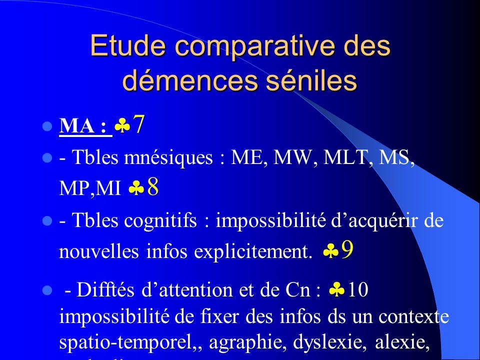 Etude comparative des démences séniles MA : 7 - Tbles mnésiques : ME, MW, MLT, MS, MP,MI 8 - Tbles cognitifs : impossibilité dacquérir de nouvelles in