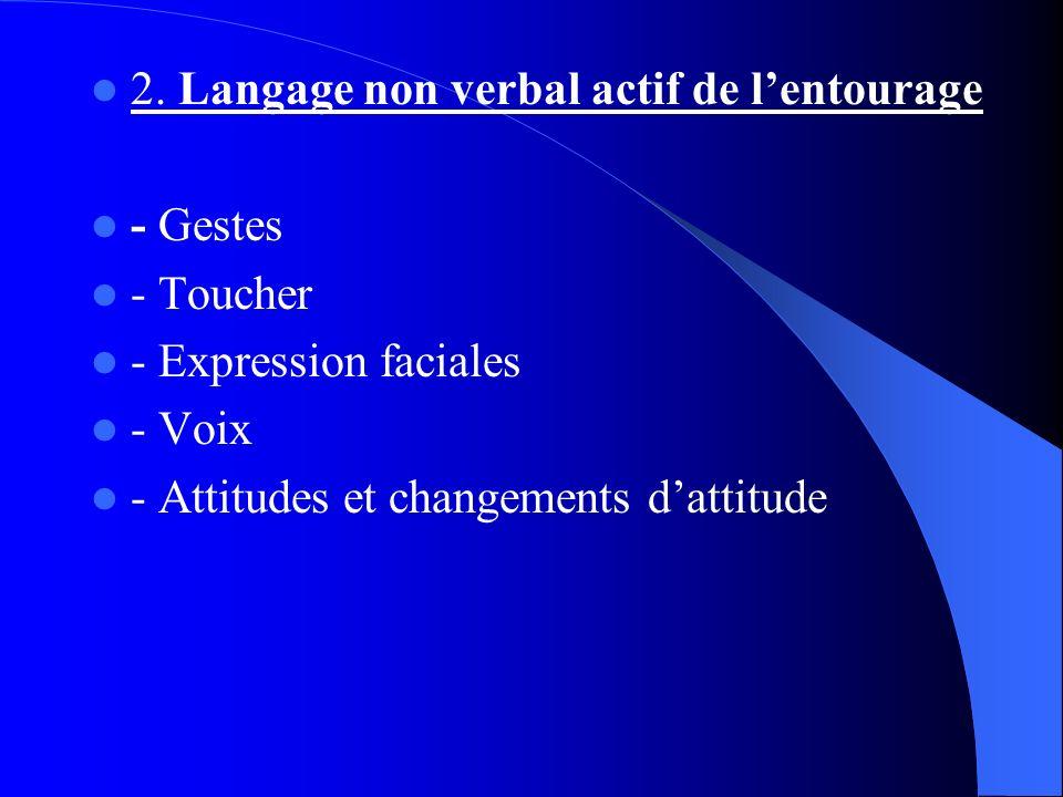 2. Langage non verbal actif de lentourage - Gestes - Toucher - Expression faciales - Voix - Attitudes et changements dattitude