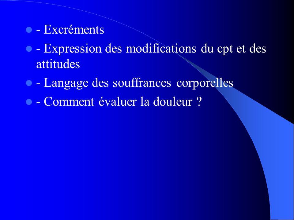 - Excréments - Expression des modifications du cpt et des attitudes - Langage des souffrances corporelles - Comment évaluer la douleur ?