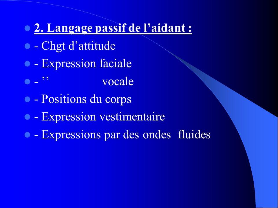 2. Langage passif de laidant : - Chgt dattitude - Expression faciale - vocale - Positions du corps - Expression vestimentaire - Expressions par des on