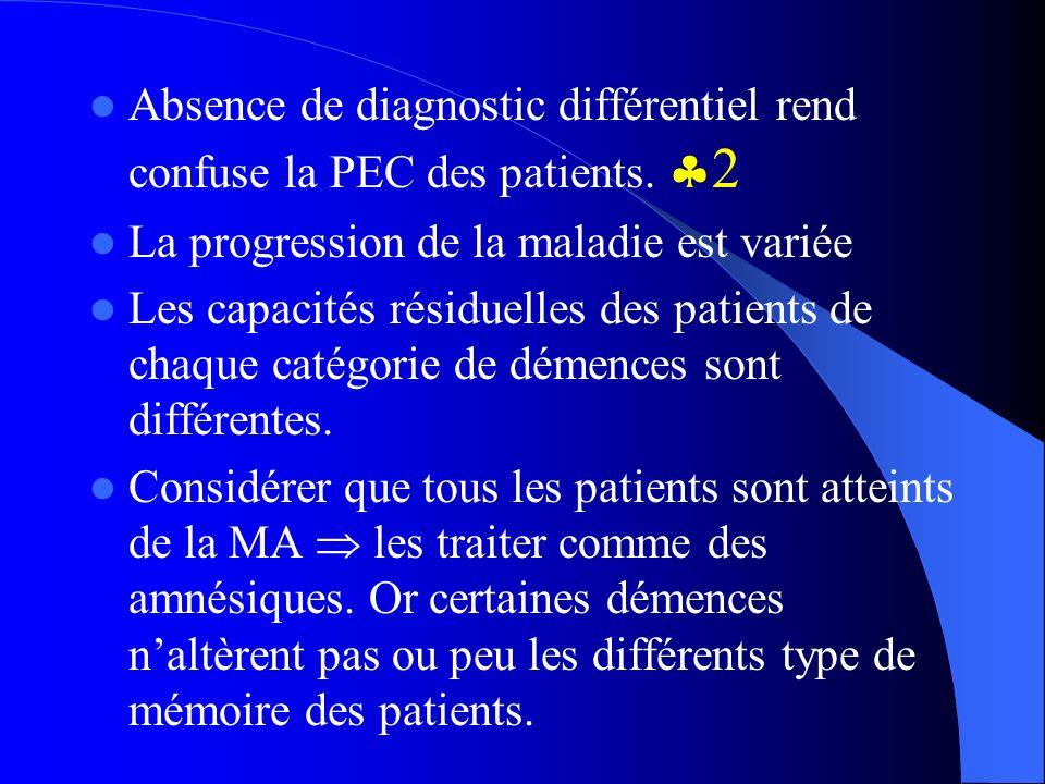 Absence de diagnostic différentiel rend confuse la PEC des patients. 2 La progression de la maladie est variée Les capacités résiduelles des patients
