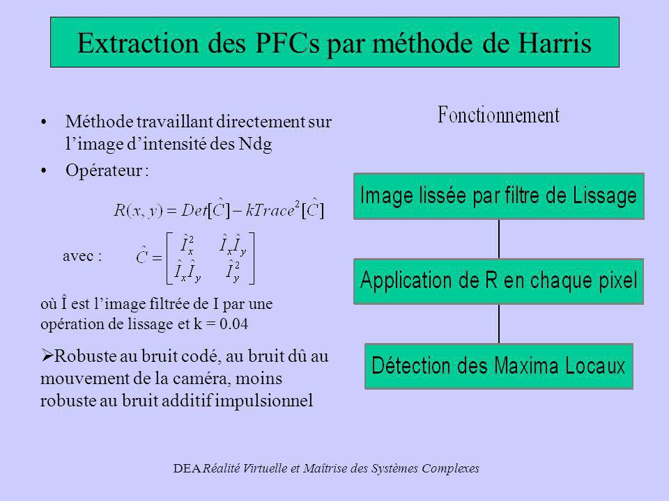 DEA Réalité Virtuelle et Maîtrise des Systèmes Complexes Image de référence Exemple dExtraction des PFCs Points de fortes courbures détectés superposés sur limage de référence