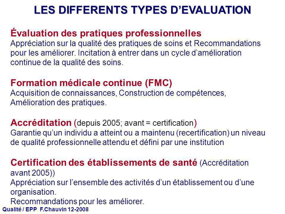 Qualité / EPP F.Chauvin 12-2008 Évaluation des pratiques professionnelles Appréciation sur la qualité des pratiques de soins et Recommandations pour l