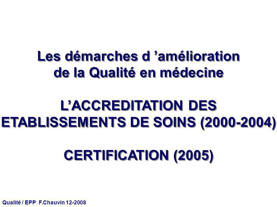Qualité / EPP F.Chauvin 12-2008 Les démarches d amélioration de la Qualité en médecine LACCREDITATION DES ETABLISSEMENTS DE SOINS (2000-2004) CERTIFIC