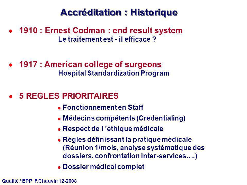Qualité / EPP F.Chauvin 12-2008 Accréditation : Historique l 1910 : Ernest Codman : end result system Le traitement est - il efficace ? l 1917 : Ameri