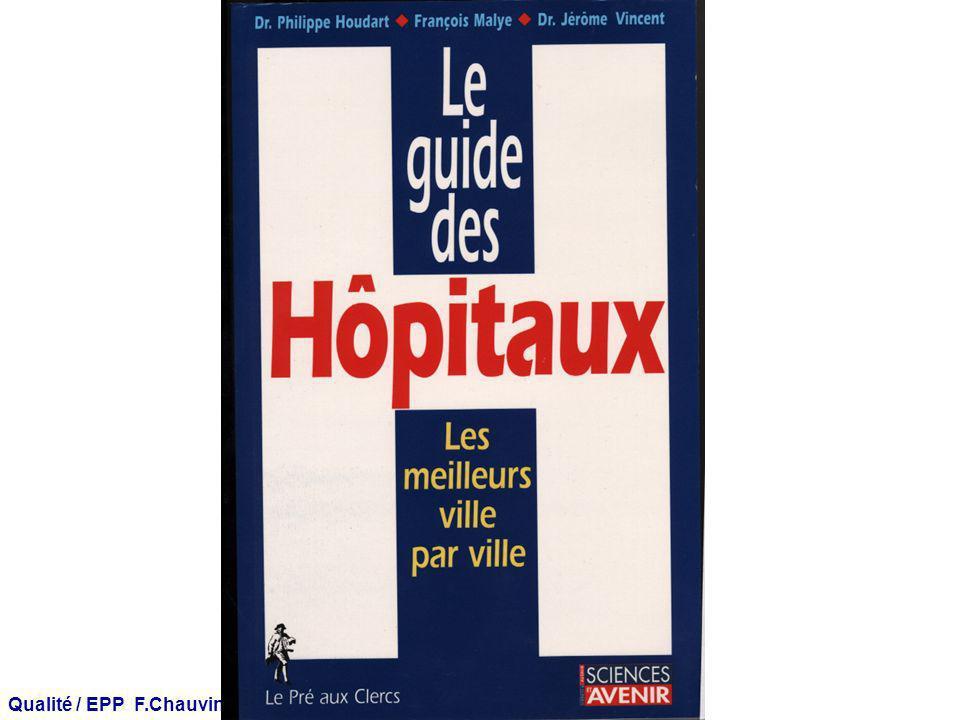 Qualité / EPP F.Chauvin 12-2008 Au total l La procédure d accréditation/certification fonctionne en France depuis 2000 l Il s agit d un processus d évaluation de la qualité des établissements de santé.