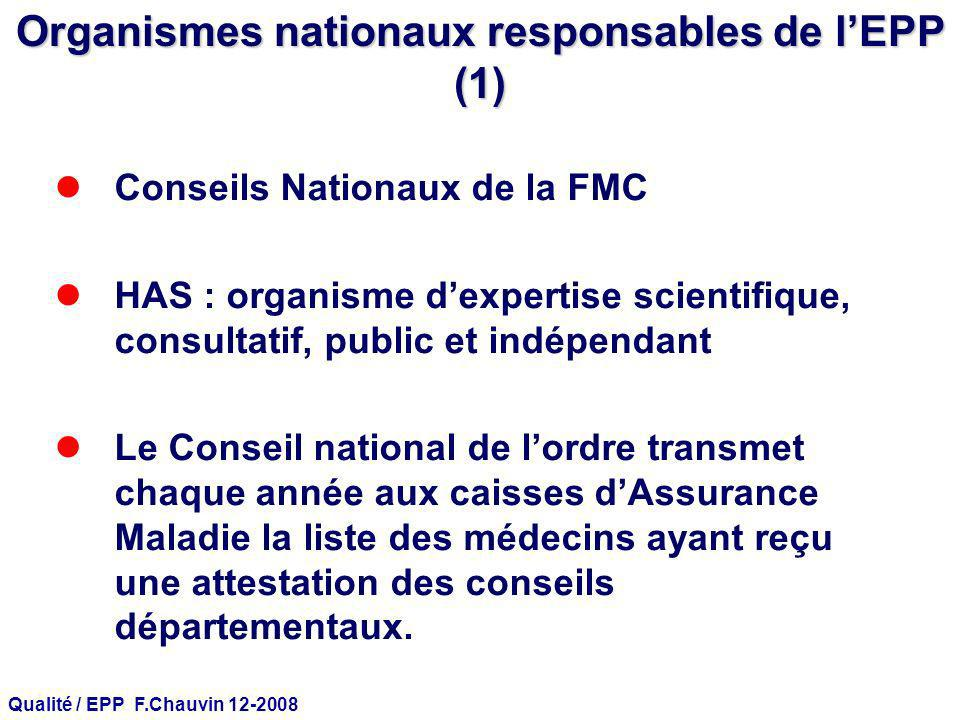 Qualité / EPP F.Chauvin 12-2008 Organismes nationaux responsables de lEPP (1) Conseils Nationaux de la FMC HAS : organisme dexpertise scientifique, co