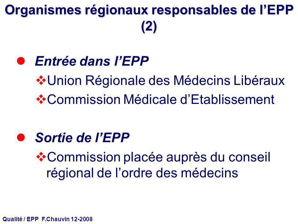 Qualité / EPP F.Chauvin 12-2008 Organismes régionaux responsables de lEPP (2) Entrée dans lEPP Union Régionale des Médecins Libéraux Commission Médica