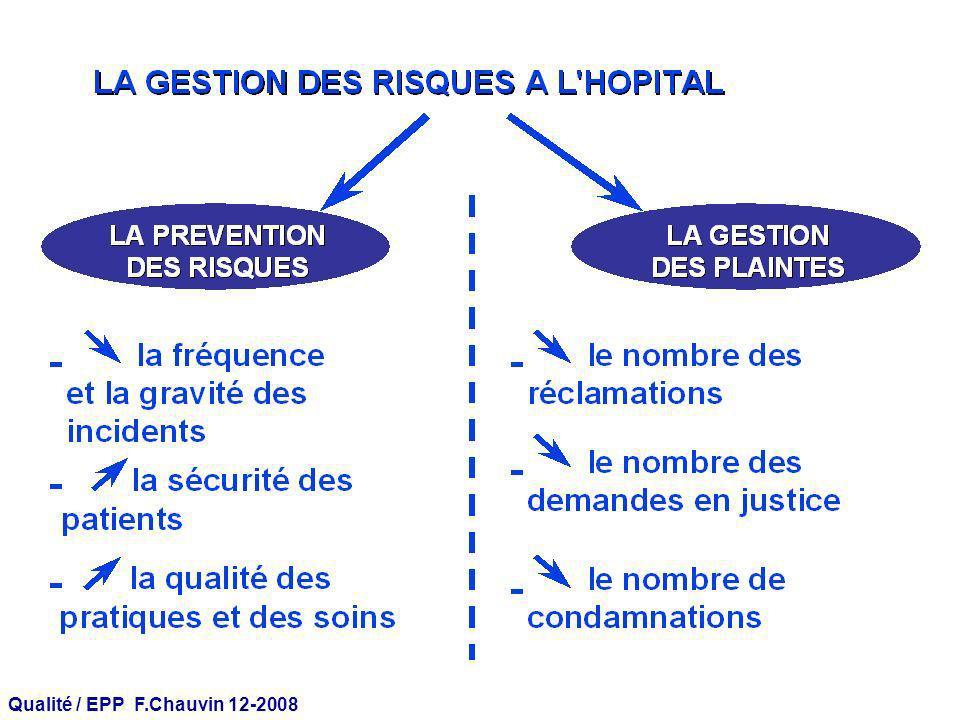 Qualité / EPP F.Chauvin 12-2008 Une instance dexpertise scientifique, consultative et indépendante Éclairer les pouvoirs publics sur décisions de remboursement des produits et services médicaux.