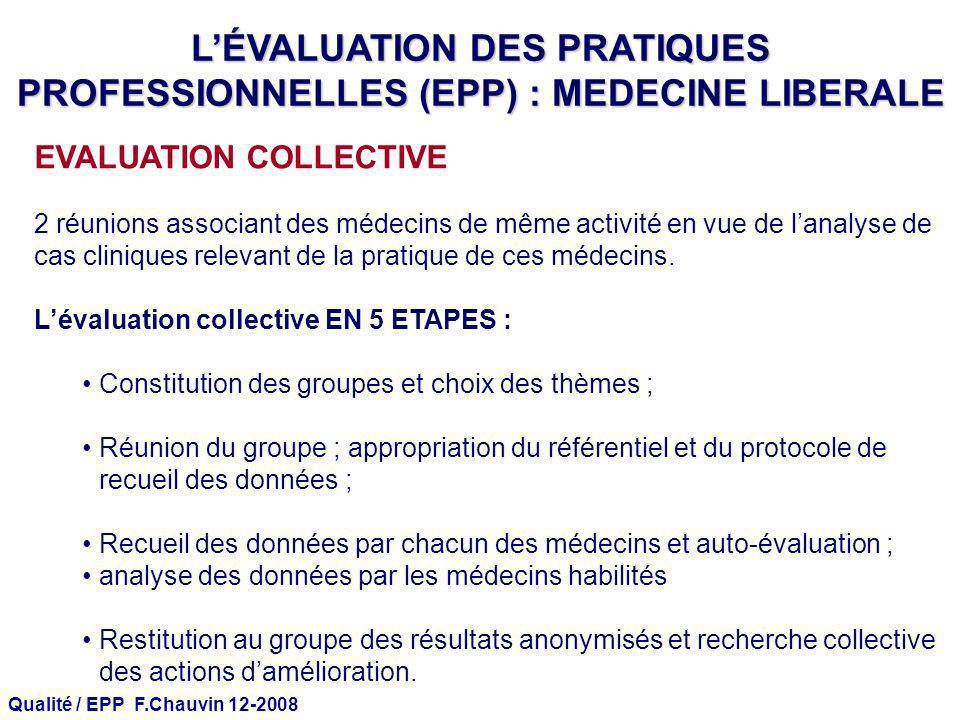 Qualité / EPP F.Chauvin 12-2008 EVALUATION COLLECTIVE 2 réunions associant des médecins de même activité en vue de lanalyse de cas cliniques relevant