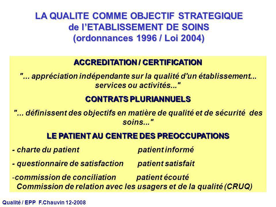 Qualité / EPP F.Chauvin 12-2008 Les démarches d amélioration de la Qualité en médecine LACCREDITATION DES ETABLISSEMENTS DE SOINS (2000-2004) CERTIFICATION (2005) Les démarches d amélioration de la Qualité en médecine LACCREDITATION DES ETABLISSEMENTS DE SOINS (2000-2004) CERTIFICATION (2005)