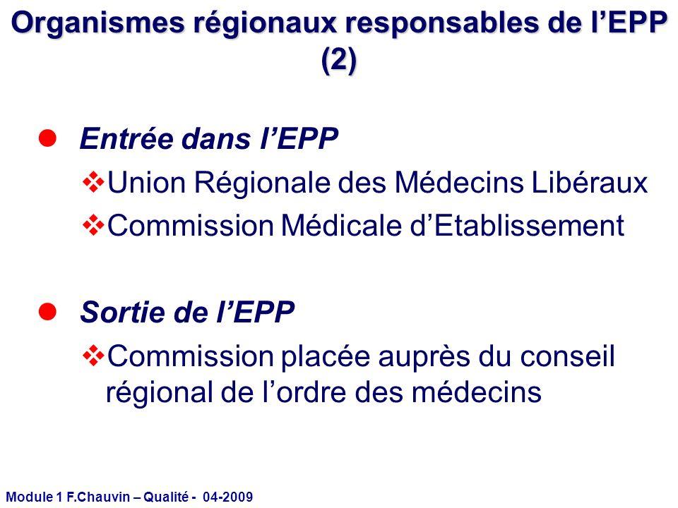Module 1 F.Chauvin – Qualité - 04-2009 Organismes régionaux responsables de lEPP (2) Entrée dans lEPP Union Régionale des Médecins Libéraux Commission