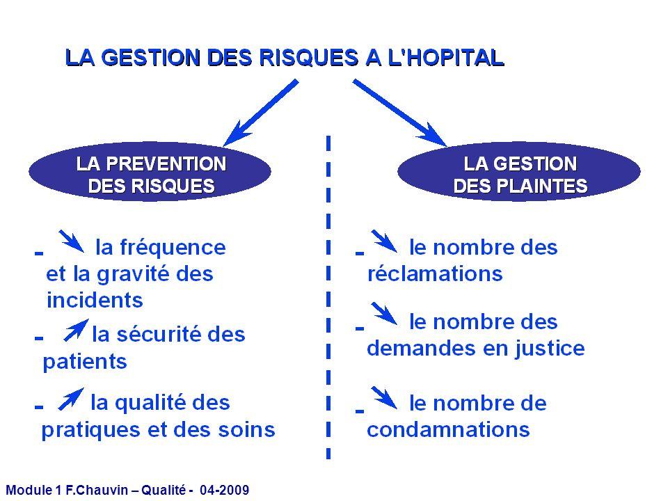 Module 1 F.Chauvin – Qualité - 04-2009 Une instance dexpertise scientifique, consultative et indépendante Éclairer les pouvoirs publics sur décisions de remboursement des produits et services médicaux.