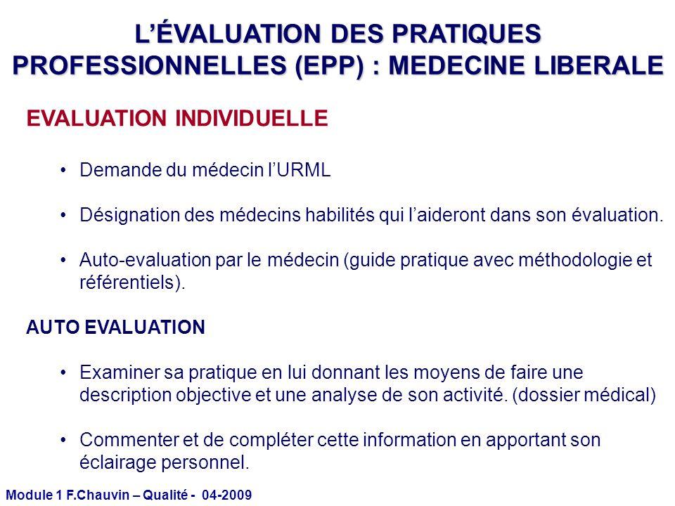 Module 1 F.Chauvin – Qualité - 04-2009 EVALUATION INDIVIDUELLE Demande du médecin lURML Désignation des médecins habilités qui laideront dans son éval