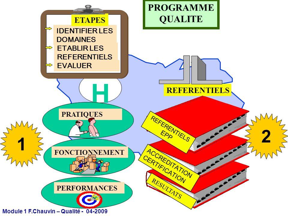 Module 1 F.Chauvin – Qualité - 04-2009 H REFERENTIELS EPP ACCREDITATION CERTIFICATION IDENTIFIER LES DOMAINES ETABLIR LES REFERENTIELS EVALUER ETAPES