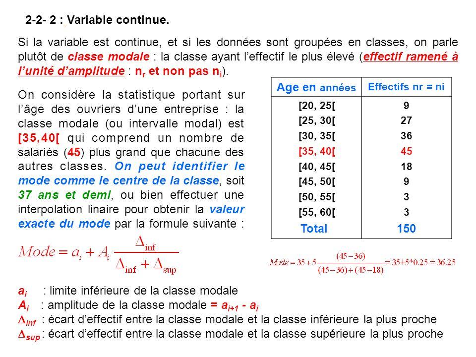 2-2- 2 : Variable continue. Si la variable est continue, et si les données sont groupées en classes, on parle plutôt de classe modale : la classe ayan