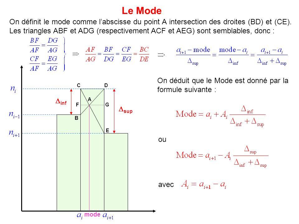 On déduit que le Mode est donné par la formule suivante : On définit le mode comme labscisse du point A intersection des droites (BD) et (CE). Les tri