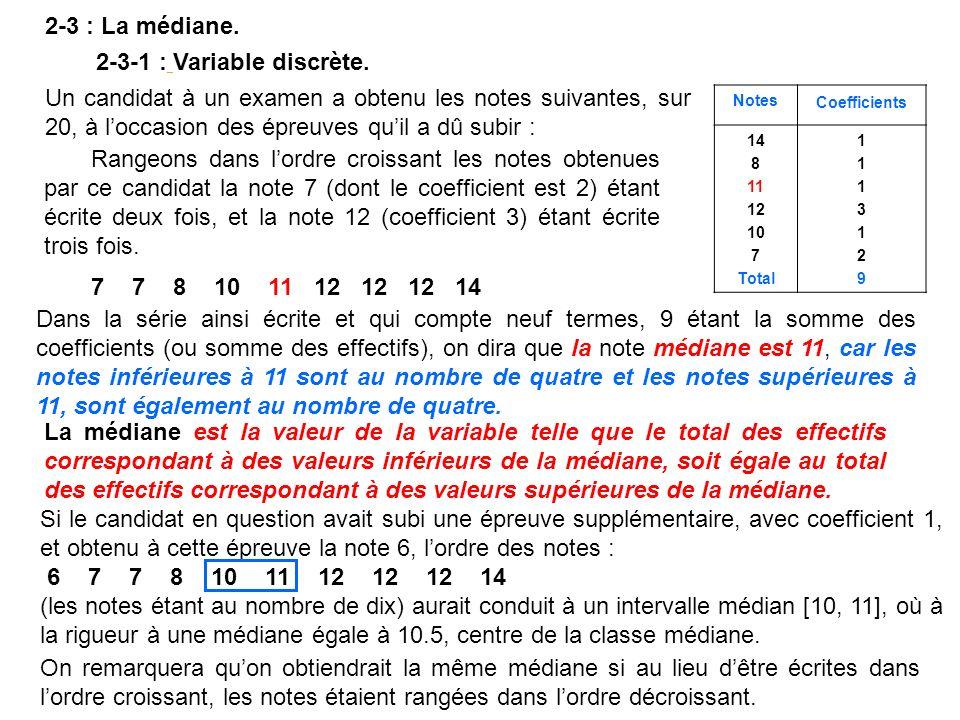2-3 : La médiane. 2-3-1 : Variable discrète. Notes Coefficients 14 8 11 12 10 7 Total 11131291113129 Rangeons dans lordre croissant les notes obtenues