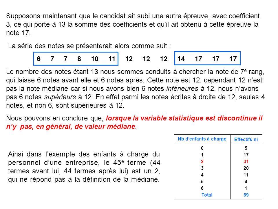 Supposons maintenant que le candidat ait subi une autre épreuve, avec coefficient 3, ce qui porte à 13 la somme des coefficients et quil ait obtenu à