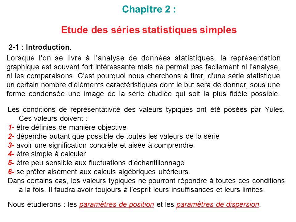 Les conditions de représentativité des valeurs typiques ont été posées par Yules. Ces valeurs doivent : 1- être définies de manière objective 2- dépen