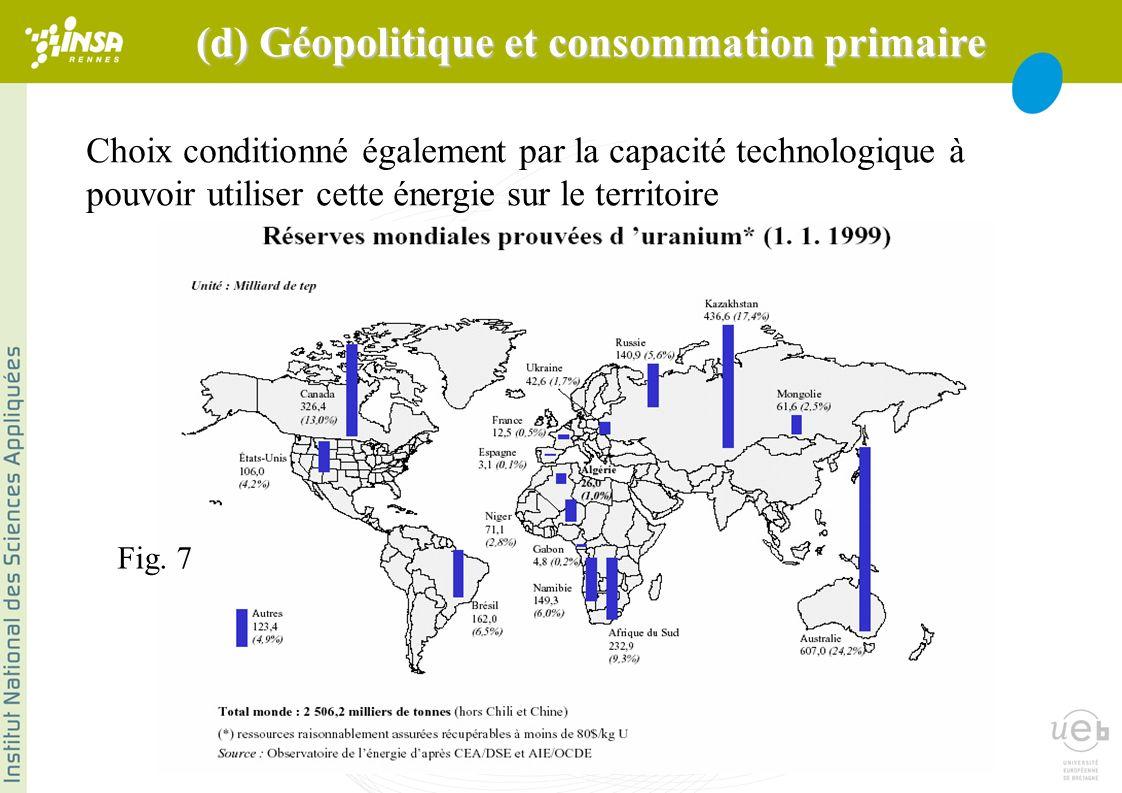 Choix conditionné également par la capacité technologique à pouvoir utiliser cette énergie sur le territoire Fig.