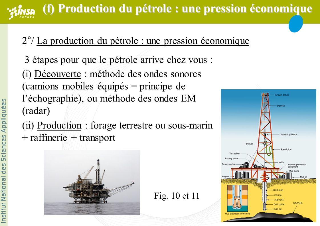 2°/ La production du pétrole : une pression économique (i) Découverte : méthode des ondes sonores (camions mobiles équipés = principe de léchographie), ou méthode des ondes EM (radar) 3 étapes pour que le pétrole arrive chez vous : (ii) Production : forage terrestre ou sous-marin + raffinerie + transport Fig.
