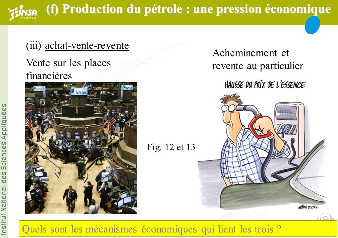(iii) achat-vente-revente Vente sur les places financières Acheminement et revente au particulier Quels sont les mécanismes économiques qui lient les trois .