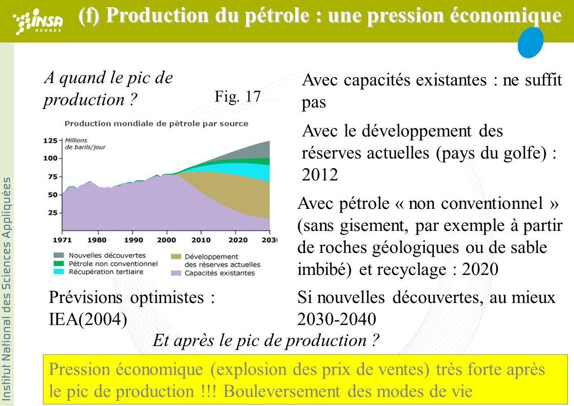 Prévisions optimistes : IEA(2004) Avec capacités existantes : ne suffit pas Avec le développement des réserves actuelles (pays du golfe) : 2012 Avec pétrole « non conventionnel » (sans gisement, par exemple à partir de roches géologiques ou de sable imbibé) et recyclage : 2020 A quand le pic de production .