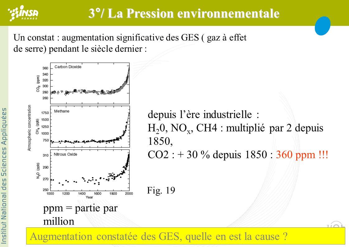 Un constat : augmentation significative des GES ( gaz à effet de serre) pendant le siècle dernier : depuis lère industrielle : H 2 0, NO x, CH4 : multiplié par 2 depuis 1850, CO2 : + 30 % depuis 1850 : 360 ppm !!.
