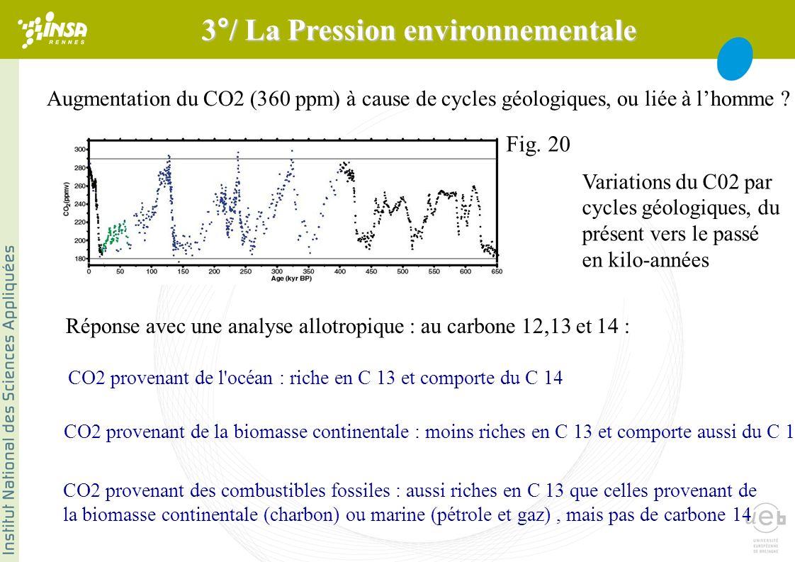 CO2 provenant de l océan : riche en C 13 et comporte du C 14 CO2 provenant de la biomasse continentale : moins riches en C 13 et comporte aussi du C 14 CO2 provenant des combustibles fossiles : aussi riches en C 13 que celles provenant de la biomasse continentale (charbon) ou marine (pétrole et gaz), mais pas de carbone 14 Augmentation du CO2 (360 ppm) à cause de cycles géologiques, ou liée à lhomme .