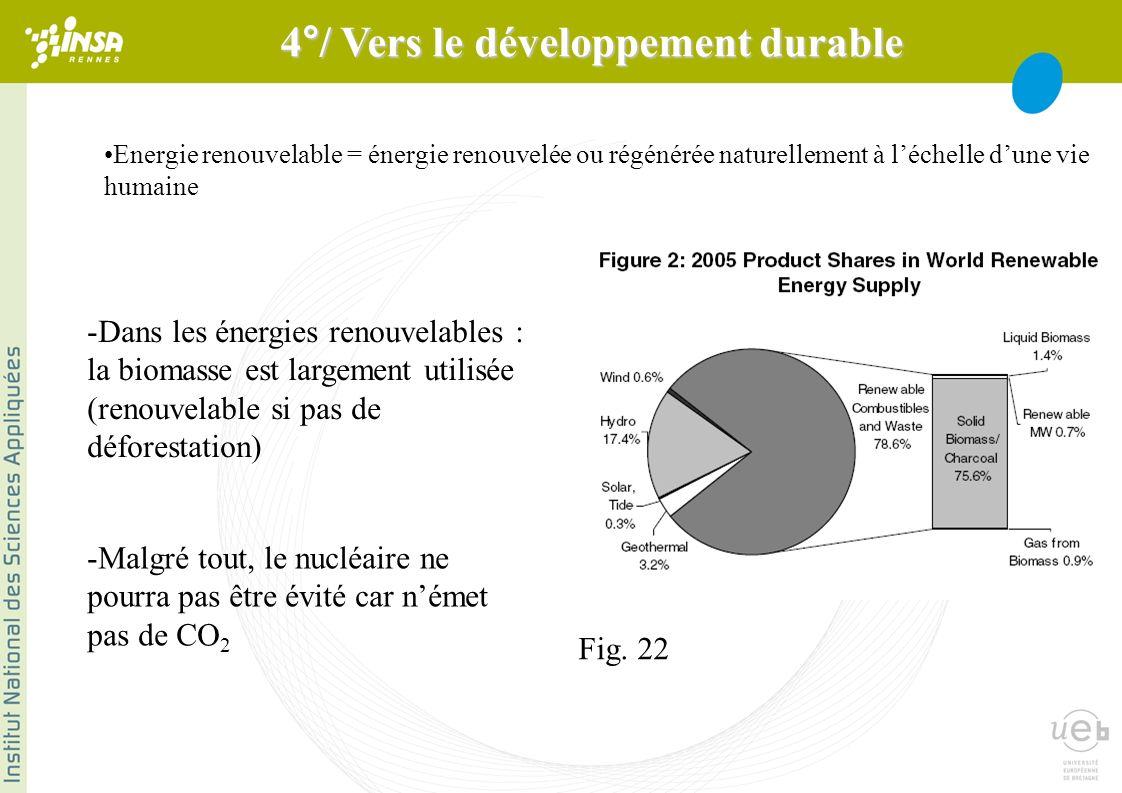 -Dans les énergies renouvelables : la biomasse est largement utilisée (renouvelable si pas de déforestation) Energie renouvelable = énergie renouvelée ou régénérée naturellement à léchelle dune vie humaine -Malgré tout, le nucléaire ne pourra pas être évité car német pas de CO 2 Fig.